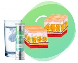 как работи Кето Гуру, чаша с вода