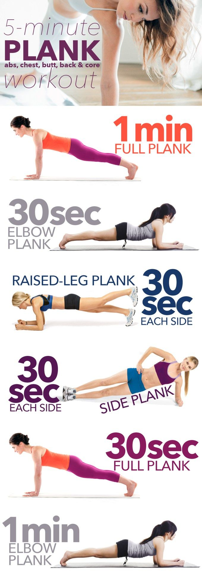 5-minute plank workout infographic