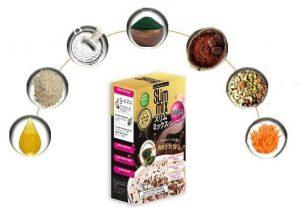 Slim mix ingredients