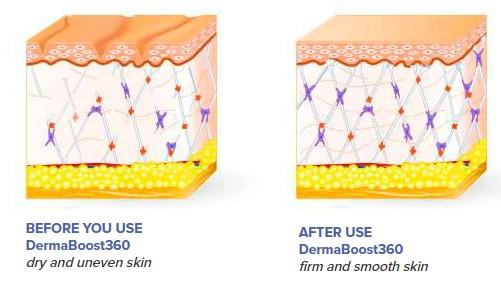 anti-wrinkle capsules