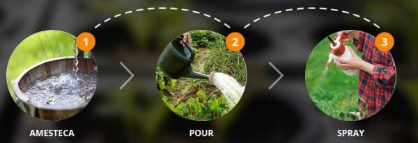 usage, fertiliser