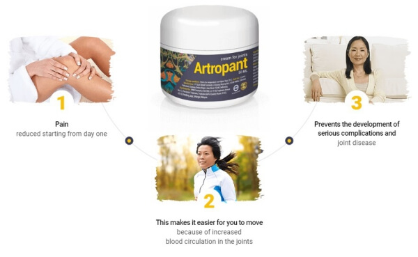 effects of artropant