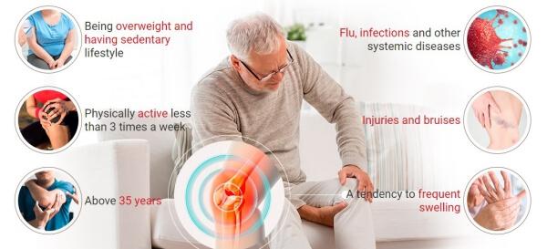 joint pain, arthritis