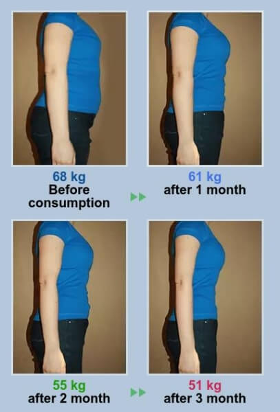 effects, before after weight loss
