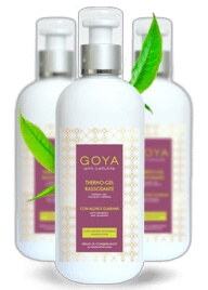 Goya AntiCellulite Thermo Gel Review