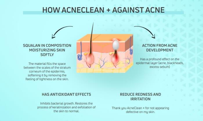 acnclean+ against acne