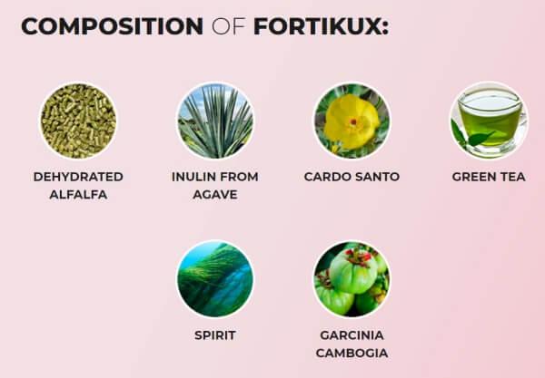 FortiKux ingredients