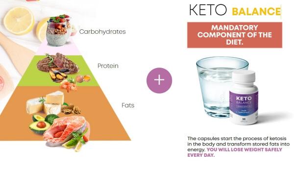 usage capsules for ketosis