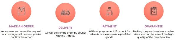 order process ketobalance