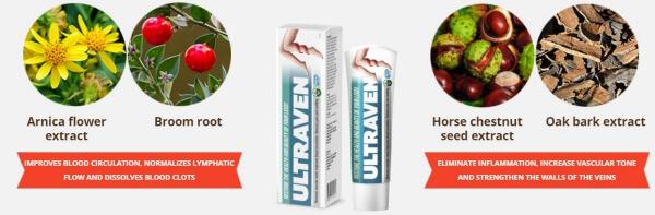 ingredients gel for varicose veins