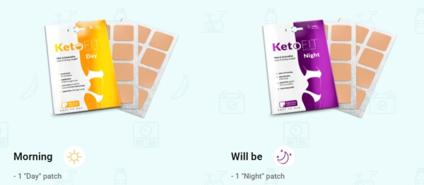 keto fit patches usage
