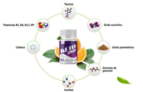 Keto Lipozin capsules ingredients