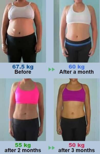 effects tea weight loss