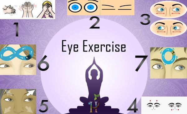 Rotary Yoga-Eye Exercise!